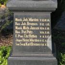 Zum Gedenken an den 1. Weltkrieg 1914 - 1918